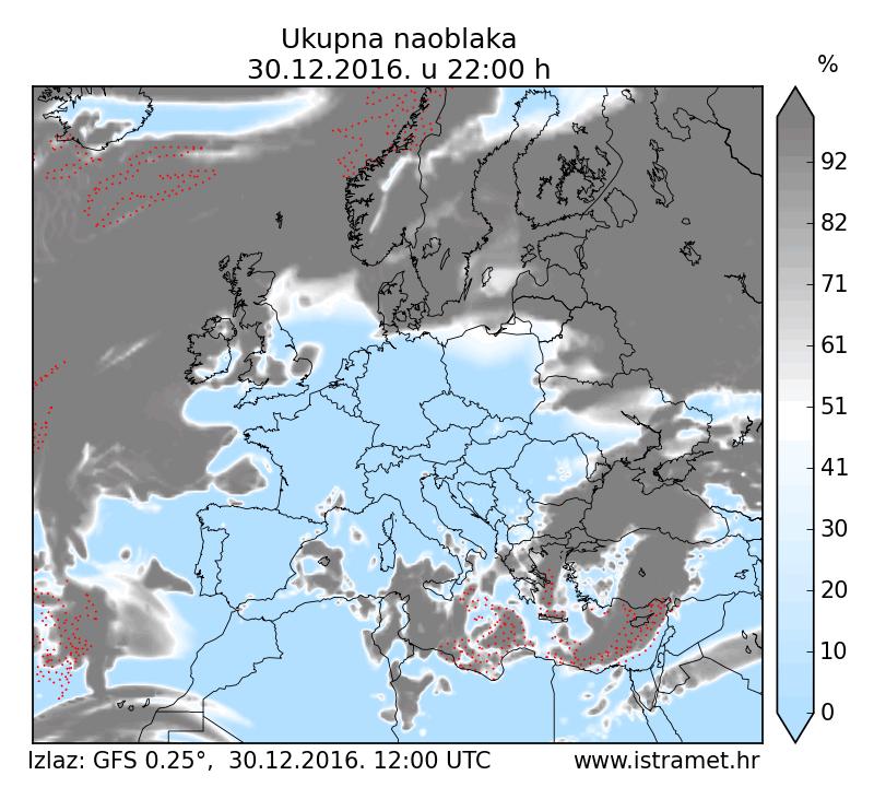 gfs europa